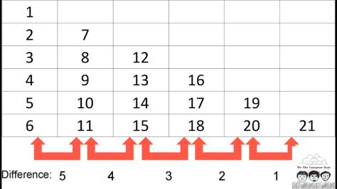wethecomputerguys-Printing Pattern