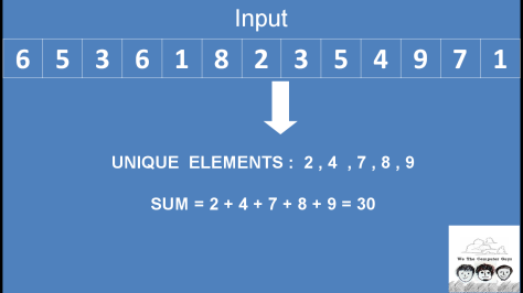 https://wethecomputerguys.files.wordpress.com/2014/11/wethecomputerguys-sumofuniqueelements