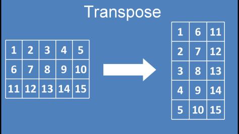 wethecomputerguys-transpose of a matrix
